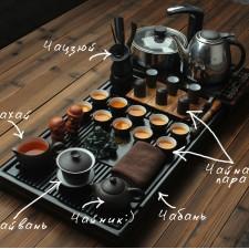 История появления чая и чайных церемоний в Китае.